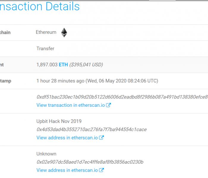 Взломавшие биржу Upbit хакеры вновь переместили украденные ETH